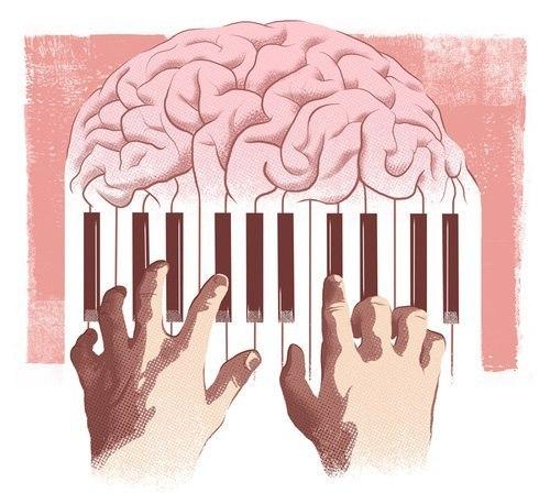 Емоційний інтелект: стратегії розвитку